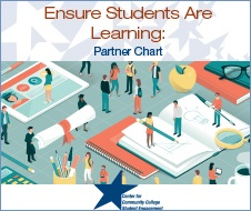 Partners Chart Cover
