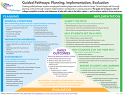 Pathways Graphic Thumbnail