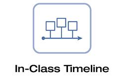 In-Class Timeline